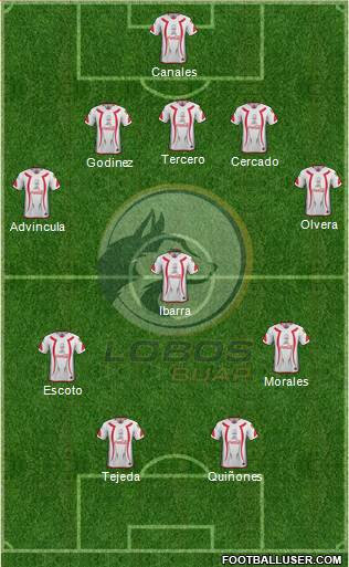 Club Lobos BUAP 3-5-1-1 football formation