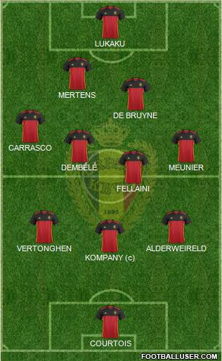 Belgium 3-4-2-1 football formation