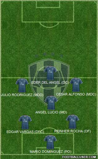 Club de Fútbol Monterrey 3-5-2 football formation