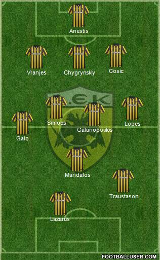 AEK Athens 3-4-3 football formation
