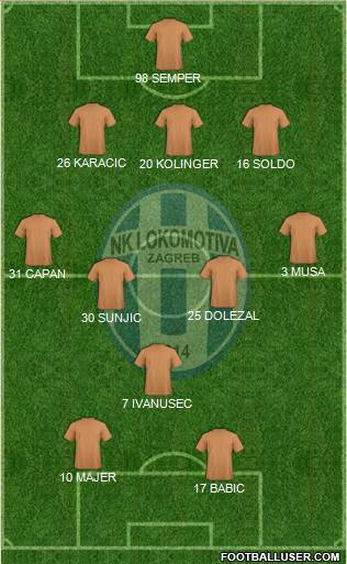 NK Lokomotiva 3-4-1-2 football formation