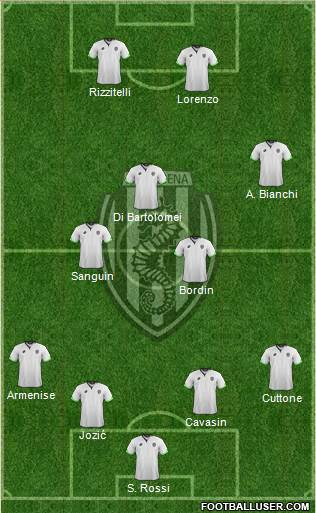 Cesena 4-4-2 football formation