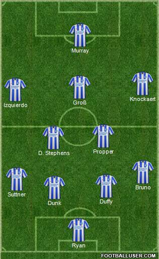 Brighton and Hove Albion 3-5-1-1 football formation