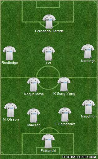 Swansea City 3-5-2 football formation