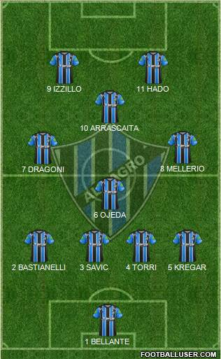Almagro 4-2-2-2 football formation