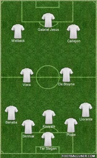 Equipo de la semana. Segunda División. 1627086_Dream_Team