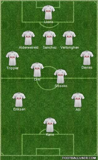 Tottenham Hotspur football formation