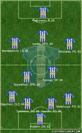 Wisla Plock 4-2-3-1 football formation