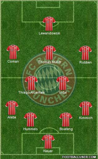 All FC Bayern München (Germany) Football Formations - page 366