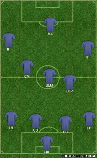 www.footballuser.com/formations/2017/09/1628059_Championship_Manager_Team.jpg