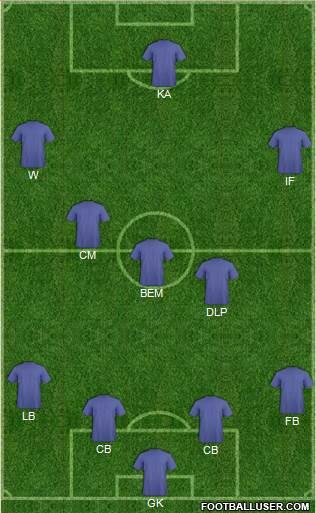 www.footballuser.com/formations/2017/09/1628061_Championship_Manager_Team.jpg
