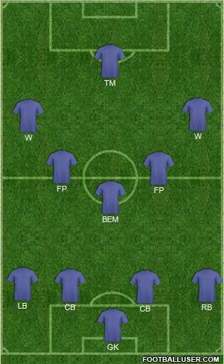 www.footballuser.com/formations/2017/09/1628062_Championship_Manager_Team.jpg