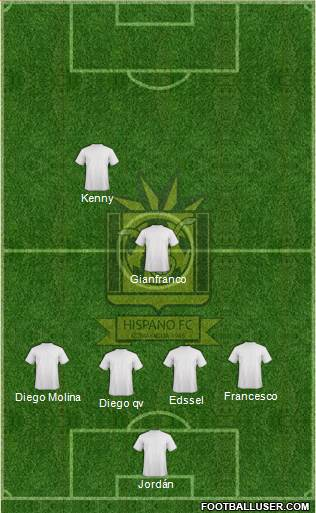 Hispano FC football formation