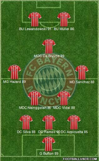 [COMPOSITIONS] 1ère journée 1630490_FC_Bayern_Munchen