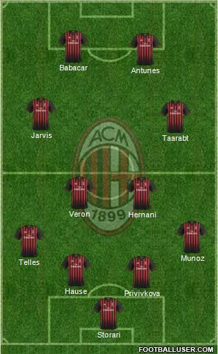 IMAGE(http://www.footballuser.com/formations/2017/10/1634558_AC_Milan.jpg)