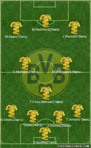 IMAGE(http://www.footballuser.com/formations/2017/10/1634848_Borussia_Dortmund.jpg)