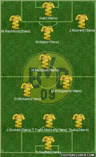 IMAGE(http://www.footballuser.com/formations/2017/10/1634852_Borussia_Dortmund.jpg)