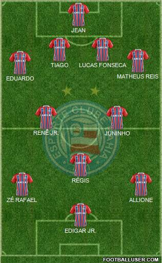 EC Bahia 4-5-1 football formation