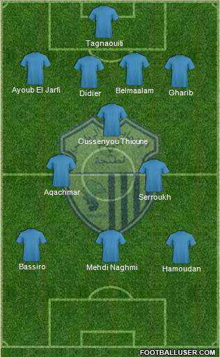 Ittihad Riadi de Tanger football formation