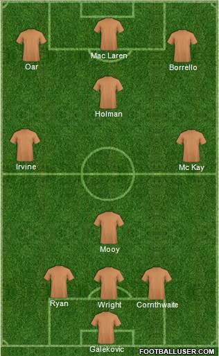 IMAGE(http://www.footballuser.com/formations/2017/11/1640952_Pro_Evolution_Soccer_Team.jpg)