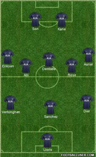 Tottenham Hotspur 3-5-2 football formation