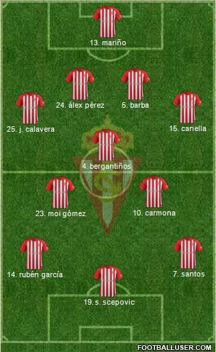 [J15] R. Sporting - Cádiz C.F. - 19/11/2017 20:30 h. 1642248_Real_Sporting_SAD