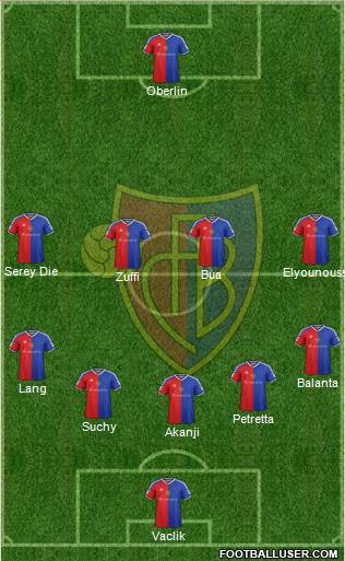 FC Basel 5-4-1 football formation