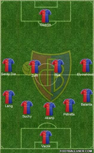 FC Basel 5-4-1 football formation