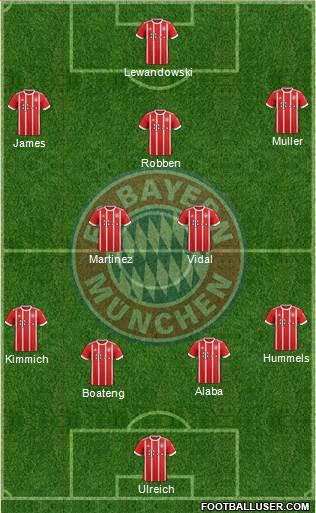 FC Bayern München 4-2-3-1 football formation