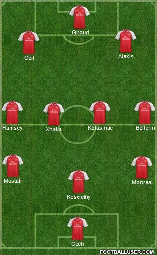 Arsenal 3-4-3 football formation