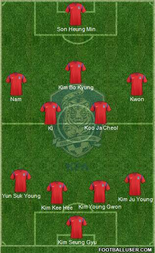 All South Korea (National Teams) Football Formations