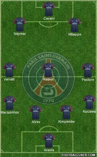 Paris Saint-Germain 4-3-3 football formation