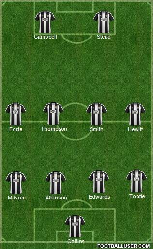 Notts County 4-4-2 football formation