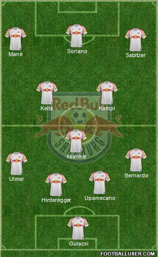 FC Salzburg football formation