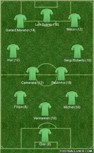 1648148_Dream_Team Once Ideal - Jornada 16 - Comunio-Biwenger