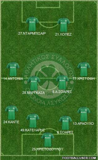 AS Omonoia Nicosia football formation