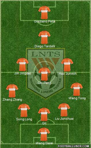 Shandong Luneng football formation