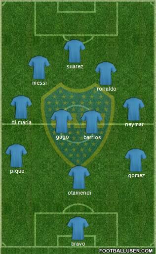 promo code c7412 7fdfb Boca Juniors (Argentina) Football Formation