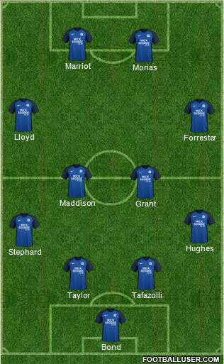 Peterborough United football formation