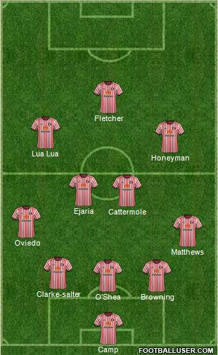 Sunderland football formation