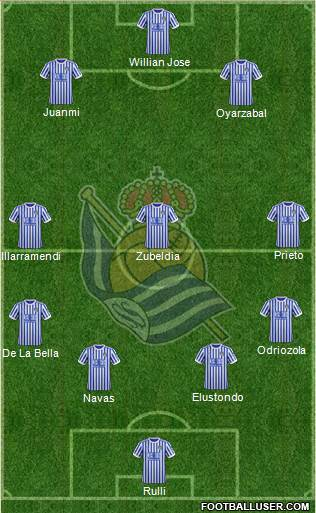 Real Sociedad S.A.D. 4-3-3 football formation