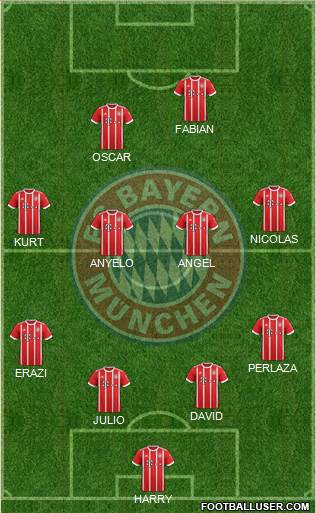 FC Bayern München (Germany) Football Formation