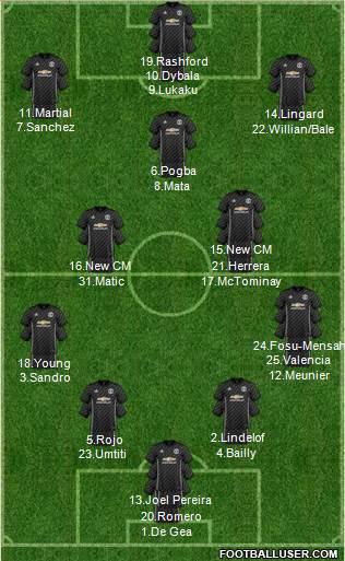 6323cf50 Manchester United players: 19.Rashford; 10.Dybala; 9.Lukaku; 11.Martial; 14. Lingard; 7.