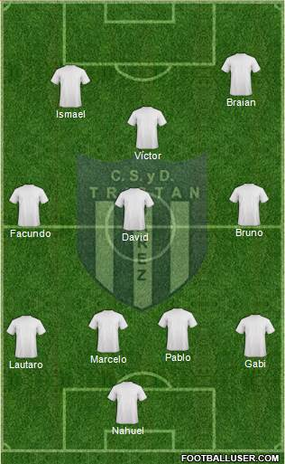 Tristán Suárez 4-3-3 football formation