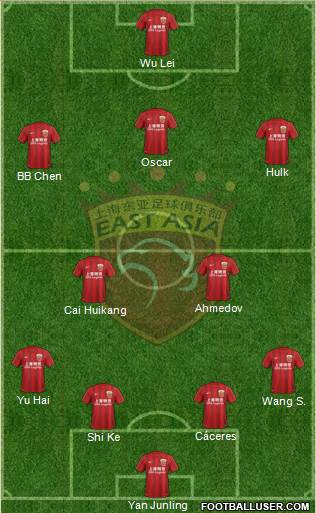 Shanghai Dongya football formation