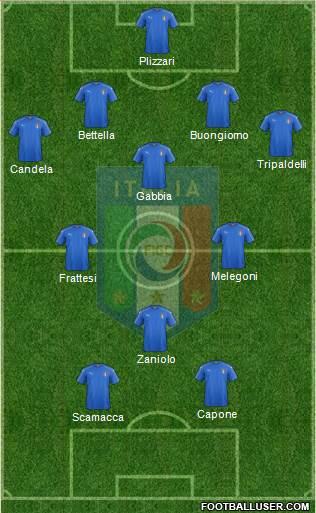 Under 19 classe 1999 vs. Grecia