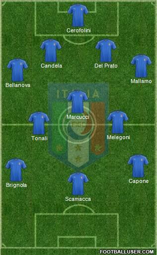 Under 19 classe 1999 vs. Repubblica Ceca