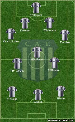 Talleres de Córdoba 4-3-3 football formation