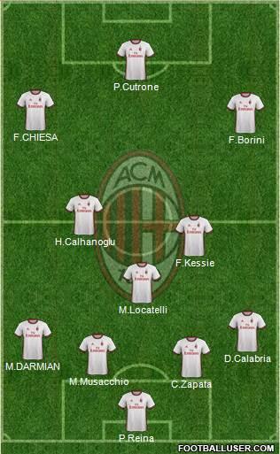 img http://www.footballuser.com/formations/2018/04/1674820_AC_Milan.jpg /img