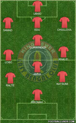 East Bengal Club football formation
